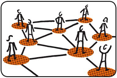 Organisationsentwickler staffadvance GmbH - Führungskräftefeedback, Teamentwicklung, Prozessmanagement