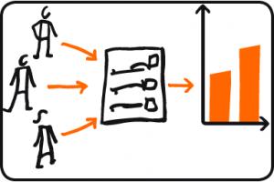 Führungsfeedback staffadvance GmbH 360Grad Feedback